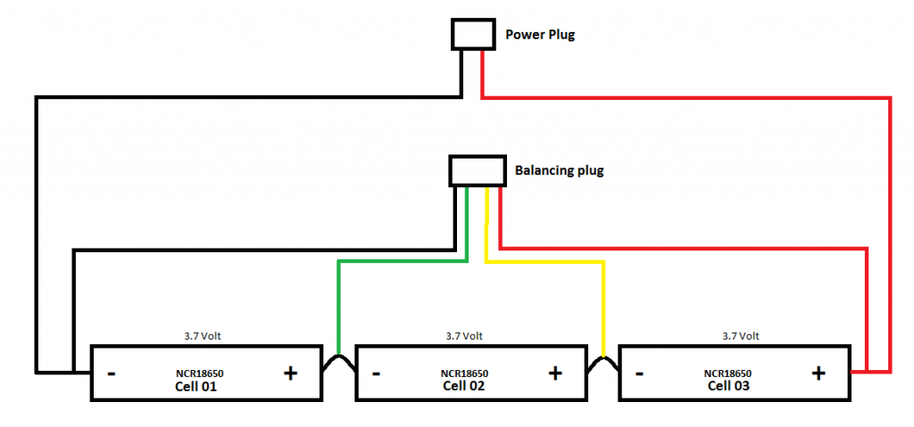 3sdiagram 1024x479 battery pack from old laptop battery pixeljunk dk lipo battery wiring diagram at soozxer.org